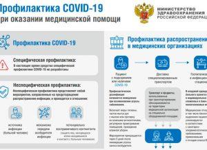 pamyatka-po-profilaktike-koronavirusa-pri-okazanii-medpomoshchi